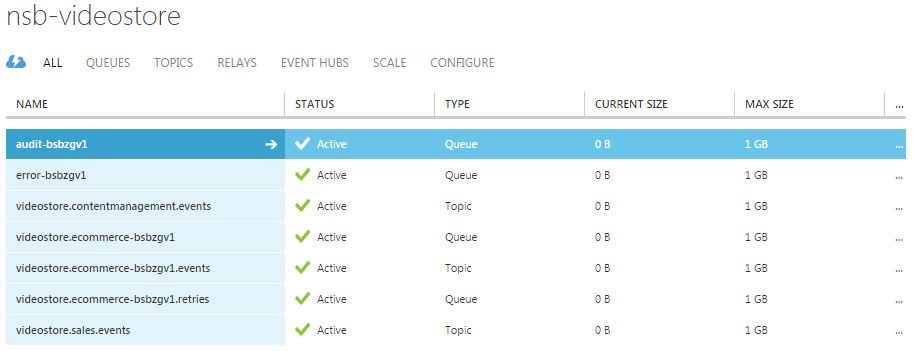 Building with Azure Service Bus?    Take a Test Drive with