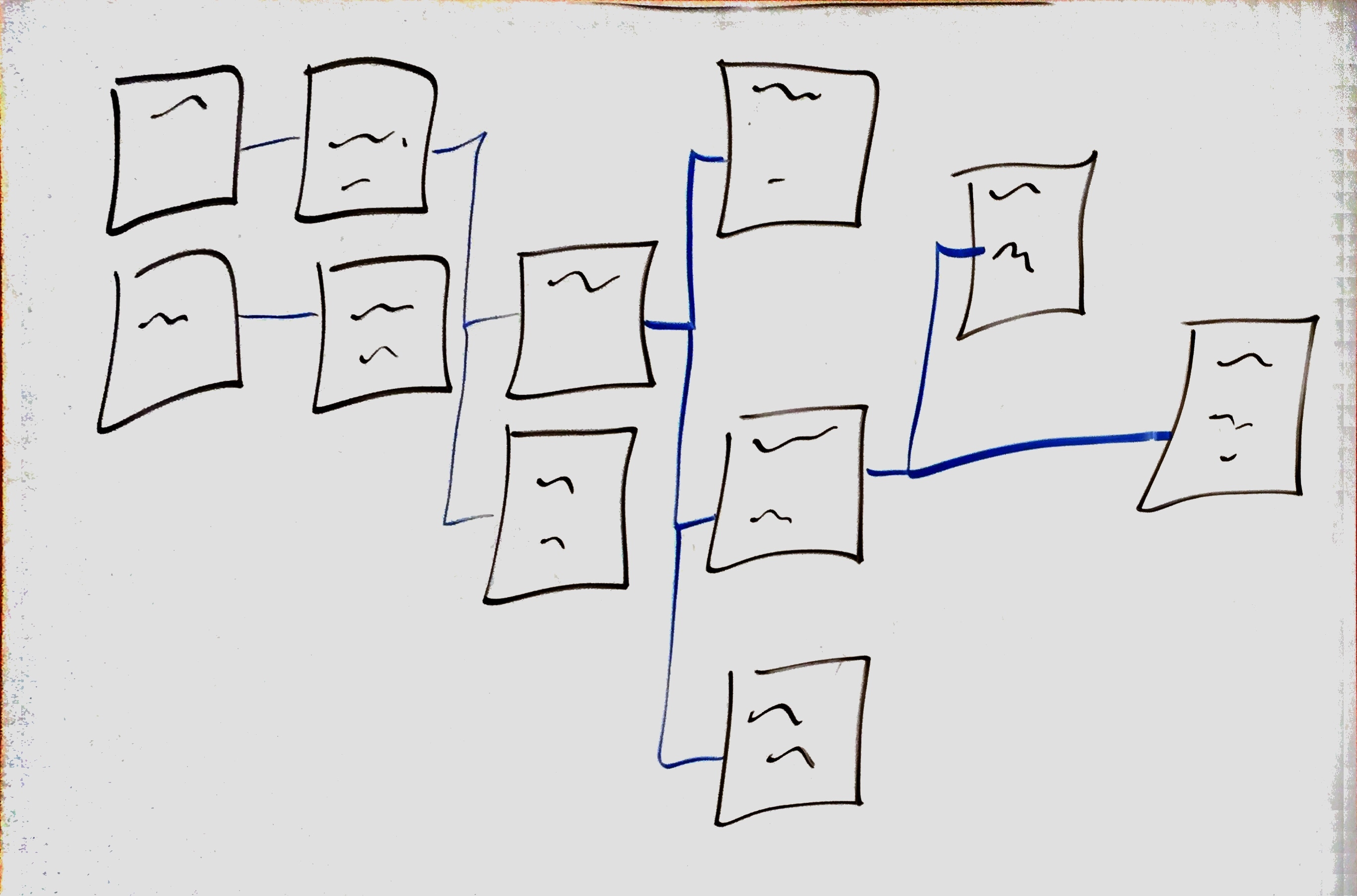 EventStorming's Coincidence with Business Process